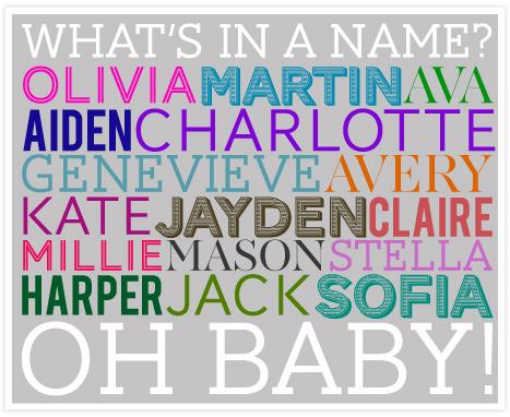 BabyNames2011